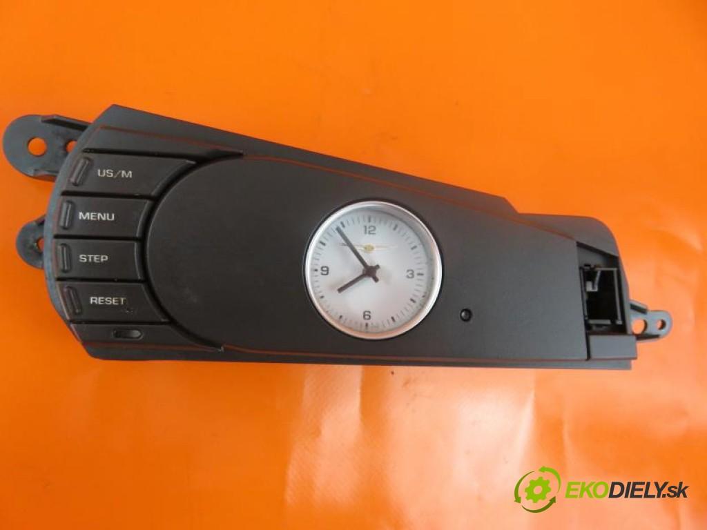 displej analógový  CHRYSLER PACIFICA 3.5 EGN automatic 0 4 186,00000000 253 5