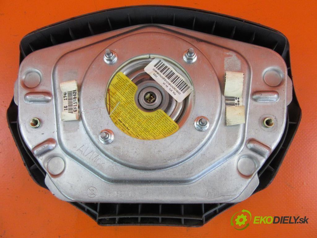 držiak air bag volantu  MERCEDES BENZ SPRINTER 3-T (903) 313 CDI OM 611.981  0 0 95,00000000 129 5