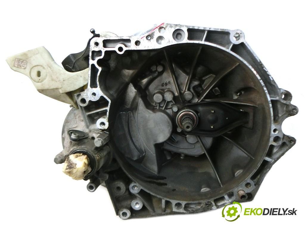 prevodovka - 20DP66 Peugeot 207       0