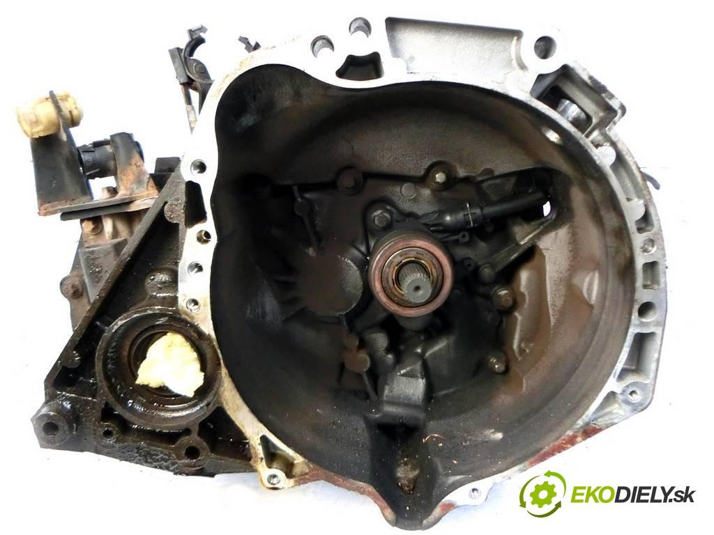 prevodovka - CEJHQCG Nissan Micra K12 LIFT       0